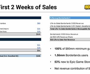 Borderlands 3 deal Epic Games Store